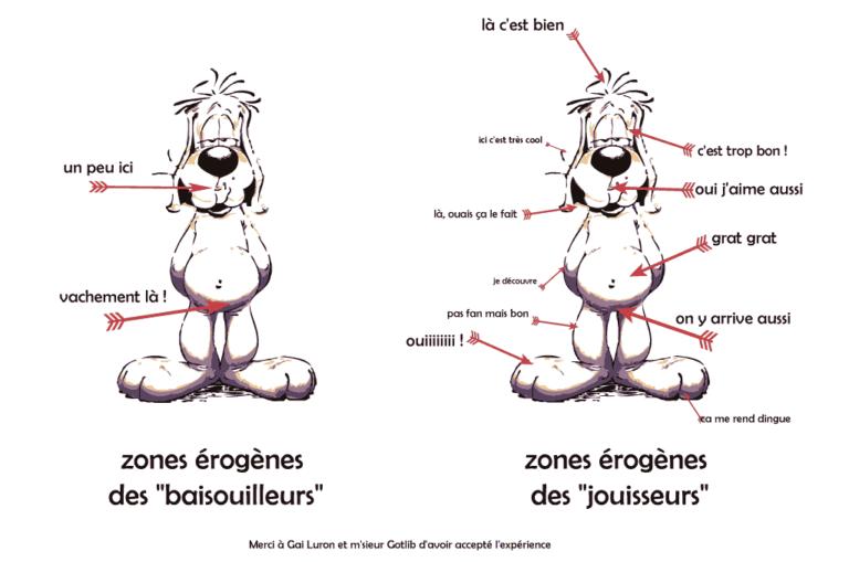 Zones érogènes : comment les trouver ?