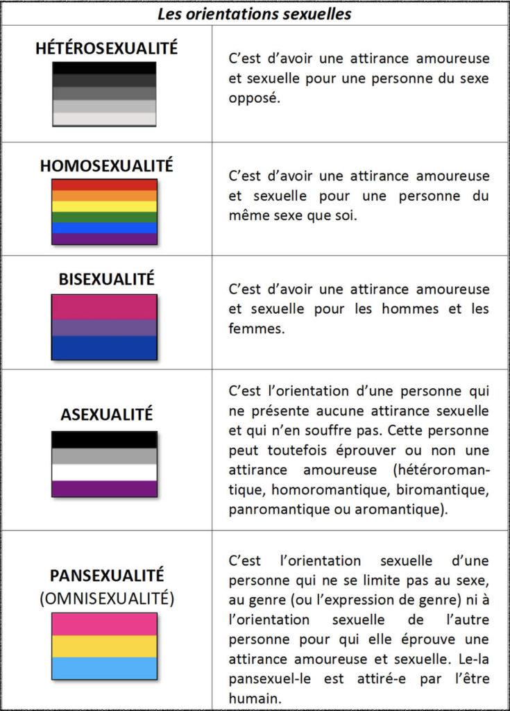 orientation-sexuelle-explication