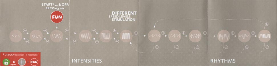mode-emploi-sextoy-fun-factory-vibration